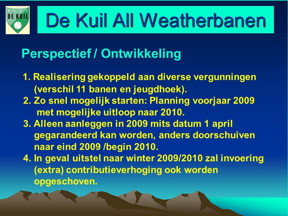 De Kuil All Weatherbanen Perspectief / Ontwikkeling 1.