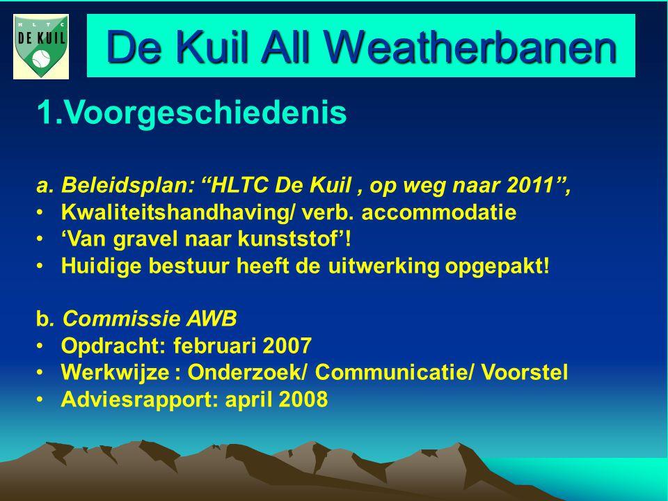 De Kuil All Weatherbanen 1.Voorgeschiedenis a.Beleidsplan: HLTC De Kuil, op weg naar 2011 , Kwaliteitshandhaving/ verb.
