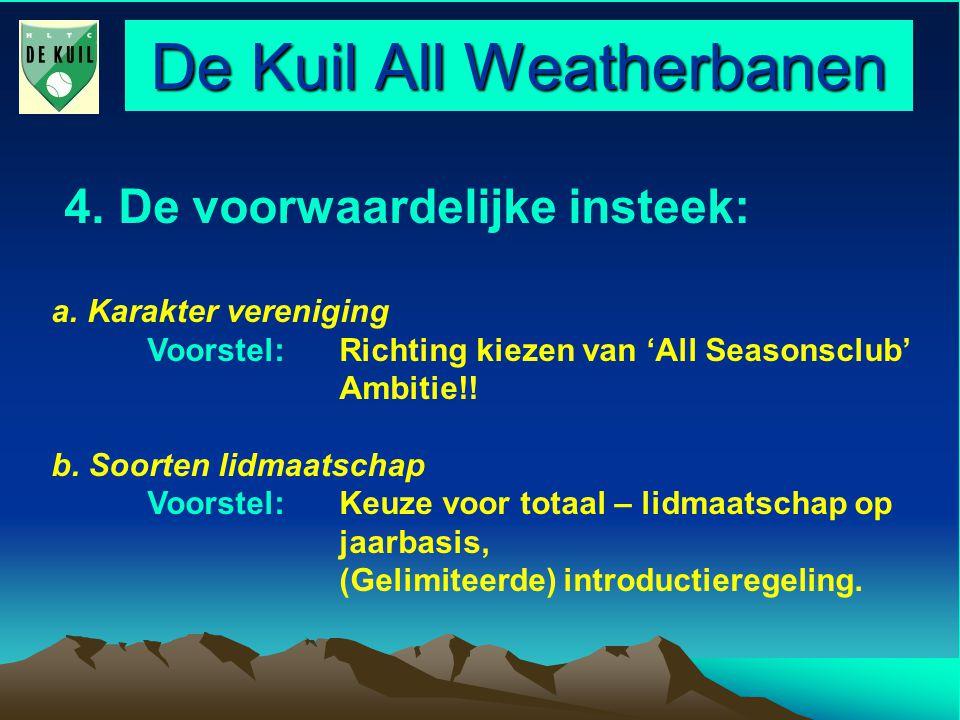 De Kuil All Weatherbanen Samenvattend 1.Voor een relatieve geringe verhoging (resp.