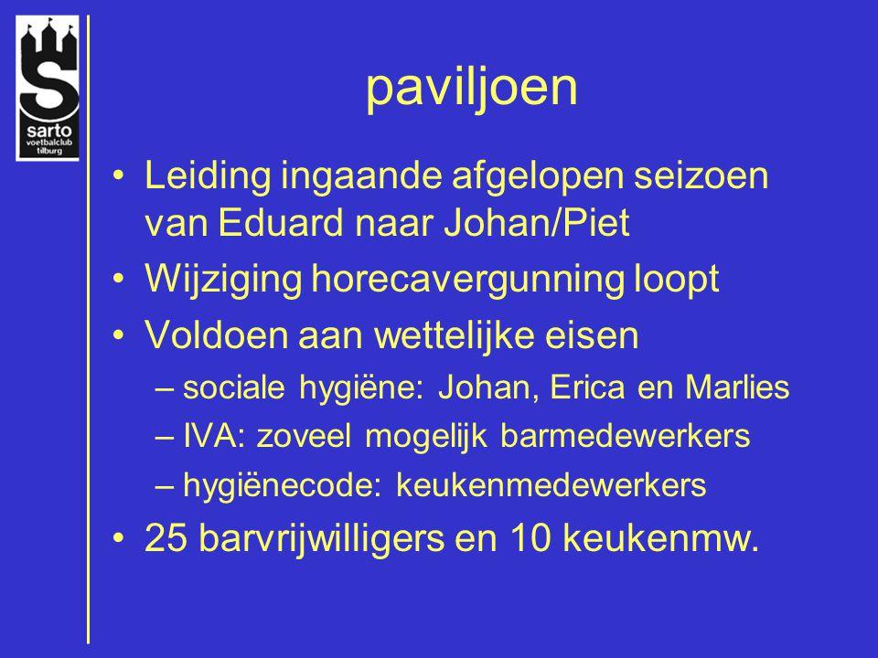 paviljoen Leiding ingaande afgelopen seizoen van Eduard naar Johan/Piet Wijziging horecavergunning loopt Voldoen aan wettelijke eisen –sociale hygiëne
