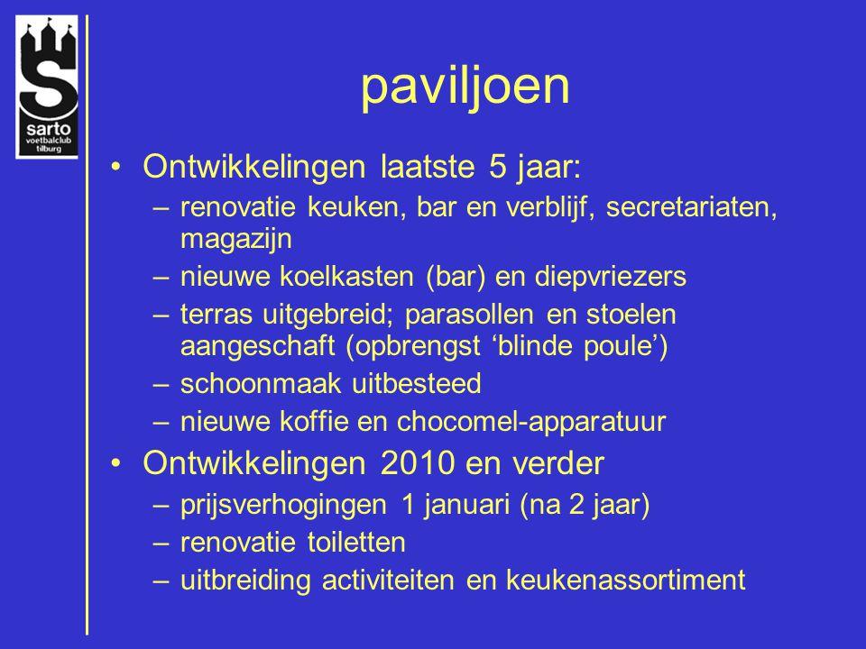 paviljoen Ontwikkelingen laatste 5 jaar: –renovatie keuken, bar en verblijf, secretariaten, magazijn –nieuwe koelkasten (bar) en diepvriezers –terras