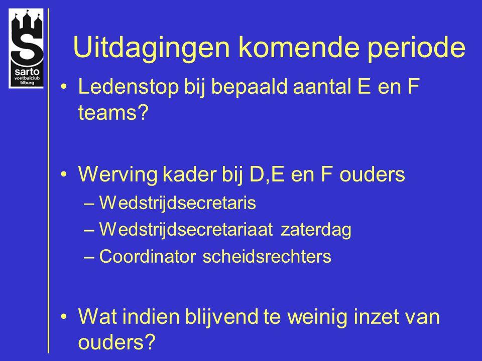 Uitdagingen komende periode Ledenstop bij bepaald aantal E en F teams? Werving kader bij D,E en F ouders –Wedstrijdsecretaris –Wedstrijdsecretariaat z