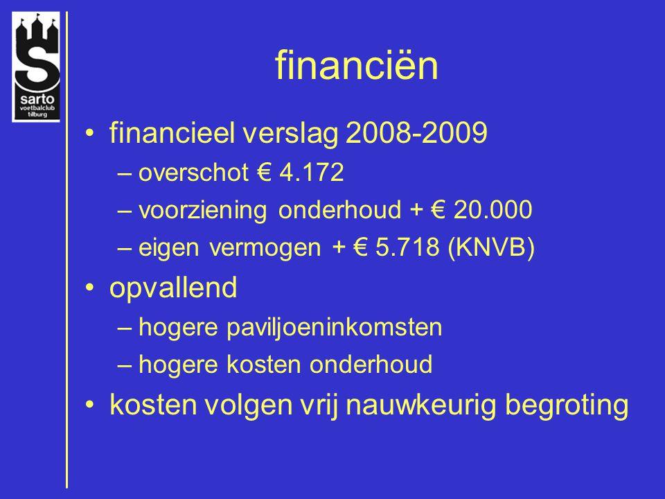 financiën financieel verslag 2008-2009 –overschot € 4.172 –voorziening onderhoud + € 20.000 –eigen vermogen + € 5.718 (KNVB) opvallend –hogere paviljoeninkomsten –hogere kosten onderhoud kosten volgen vrij nauwkeurig begroting