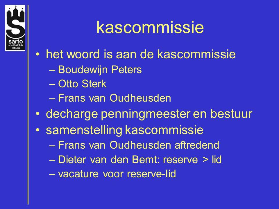kascommissie het woord is aan de kascommissie –Boudewijn Peters –Otto Sterk –Frans van Oudheusden decharge penningmeester en bestuur samenstelling kas