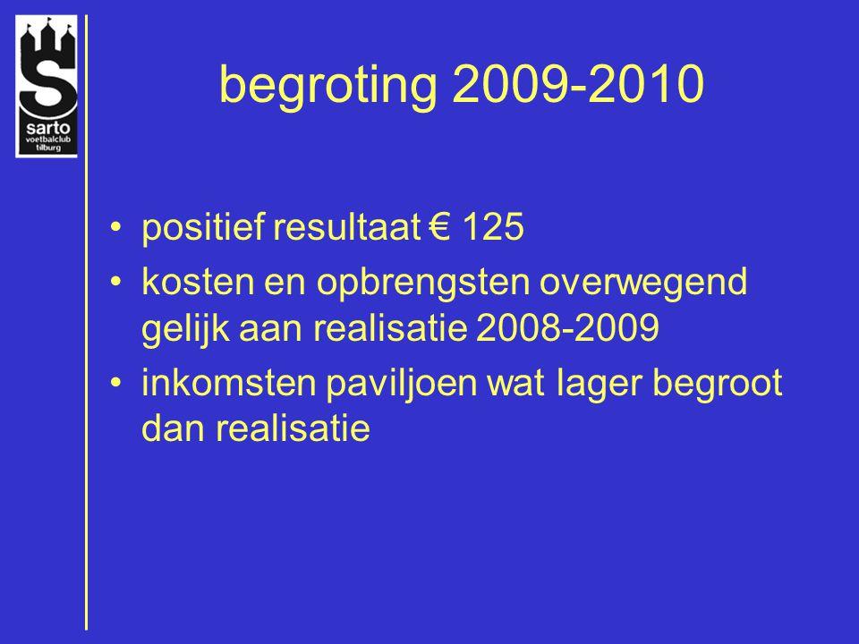 begroting 2009-2010 positief resultaat € 125 kosten en opbrengsten overwegend gelijk aan realisatie 2008-2009 inkomsten paviljoen wat lager begroot dan realisatie