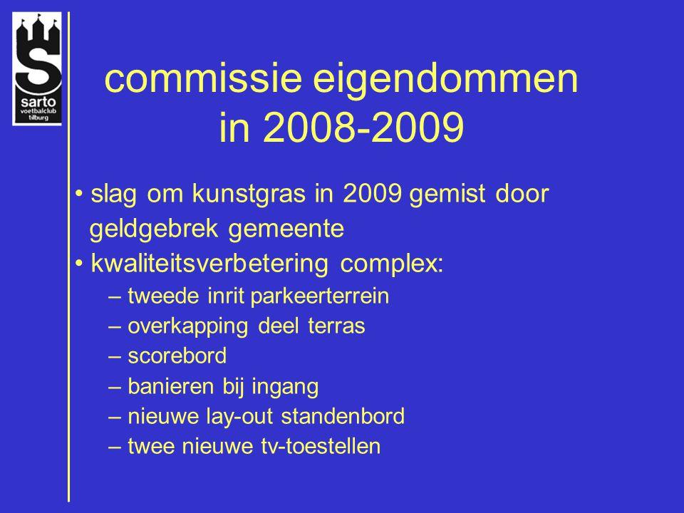 commissie eigendommen in 2008-2009 slag om kunstgras in 2009 gemist door geldgebrek gemeente kwaliteitsverbetering complex: – tweede inrit parkeerterr