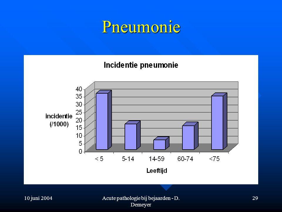 10 juni 2004Acute pathologie bij bejaarden - D. Demeyer 29 Pneumonie