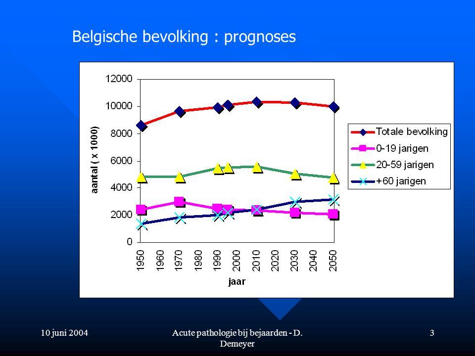 10 juni 2004Acute pathologie bij bejaarden - D. Demeyer 3 Belgische bevolking : prognoses