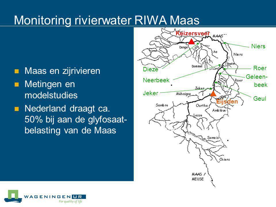 Monitoring rivierwater RIWA Maas Maas en zijrivieren Metingen en modelstudies Nederland draagt ca. 50% bij aan de glyfosaat- belasting van de Maas Jek