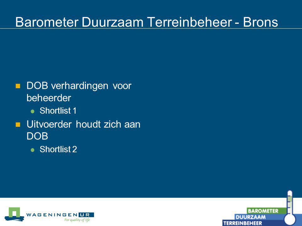 Barometer Duurzaam Terreinbeheer - Brons DOB verhardingen voor beheerder Shortlist 1 Uitvoerder houdt zich aan DOB Shortlist 2