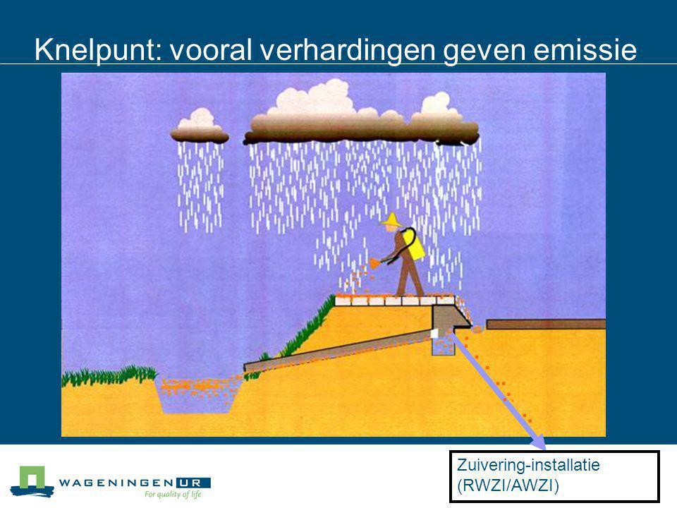 Zuivering-installatie (RWZI/AWZI)............ Knelpunt: vooral verhardingen geven emissie