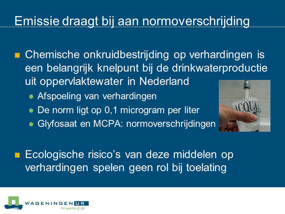 Emissie draagt bij aan normoverschrijding Chemische onkruidbestrijding op verhardingen is een belangrijk knelpunt bij de drinkwaterproductie uit opper