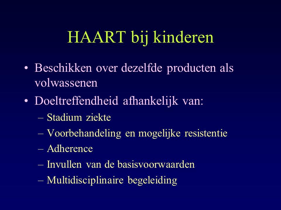 HAART bij kinderen Beschikken over dezelfde producten als volwassenen Doeltreffendheid afhankelijk van: –Stadium ziekte –Voorbehandeling en mogelijke