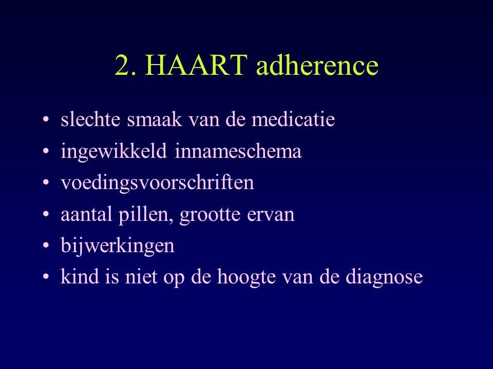 2. HAART adherence slechte smaak van de medicatie ingewikkeld innameschema voedingsvoorschriften aantal pillen, grootte ervan bijwerkingen kind is nie