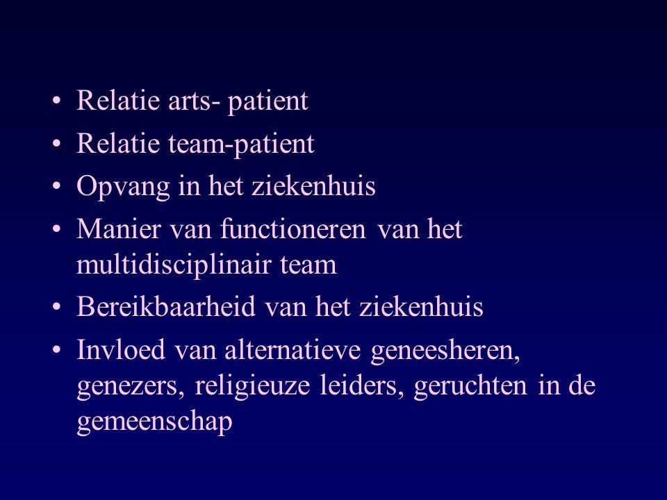 Relatie arts- patient Relatie team-patient Opvang in het ziekenhuis Manier van functioneren van het multidisciplinair team Bereikbaarheid van het ziek