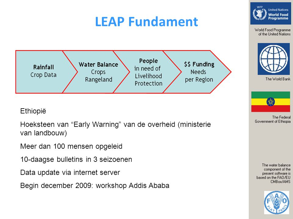 LEAP Fundament Ethiopië Hoeksteen van Early Warning van de overheid (ministerie van landbouw) Meer dan 100 mensen opgeleid 10-daagse bulletins in 3 seizoenen Data update via internet server Begin december 2009: workshop Addis Ababa
