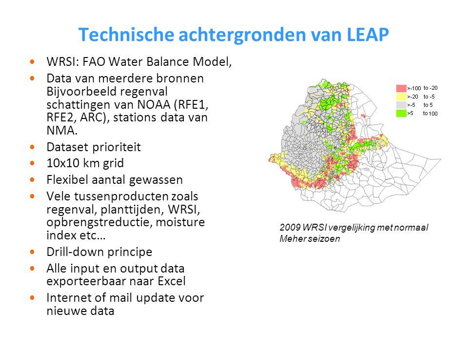 Technische achtergronden van LEAP WRSI: FAO Water Balance Model, Data van meerdere bronnen Bijvoorbeeld regenval schattingen van NOAA (RFE1, RFE2, ARC), stations data van NMA.