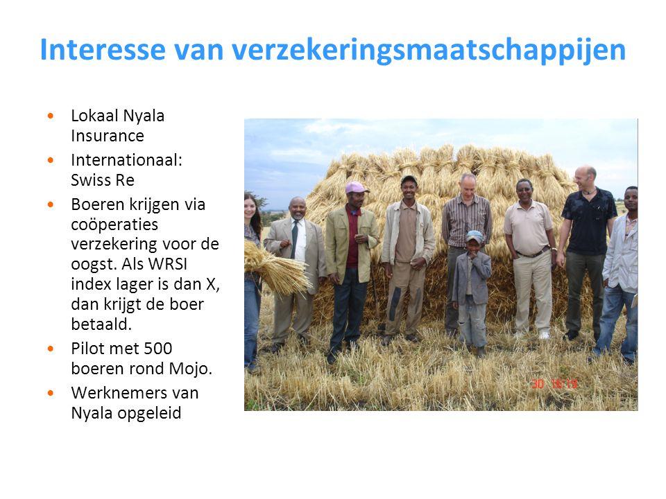 Interesse van verzekeringsmaatschappijen Lokaal Nyala Insurance Internationaal: Swiss Re Boeren krijgen via coöperaties verzekering voor de oogst.