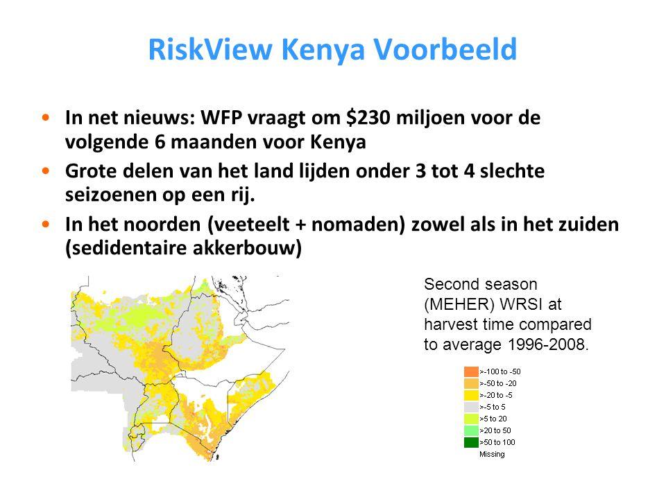 RiskView Kenya Voorbeeld In net nieuws: WFP vraagt om $230 miljoen voor de volgende 6 maanden voor Kenya Grote delen van het land lijden onder 3 tot 4 slechte seizoenen op een rij.