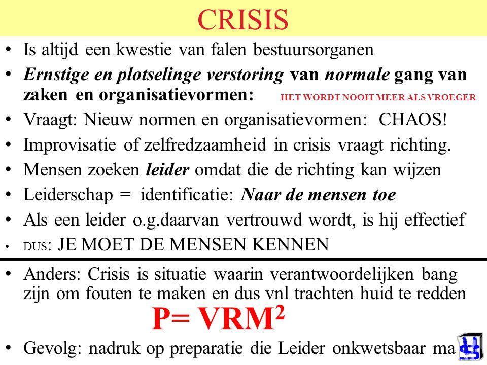 De ontwikkeling van rellen kent TRAAGHEID (Chaos model) OMVANGCRISISOMVANGCRISIS NEGATIEVE GEBEURTENISSEN