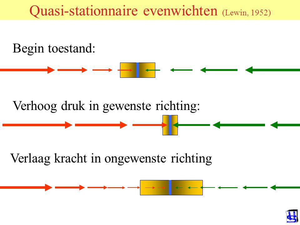 Drie soorten gevaar 1)Gevechten – Komen in verschillende vormen voor: Individueel, Mobbing, Groepen.
