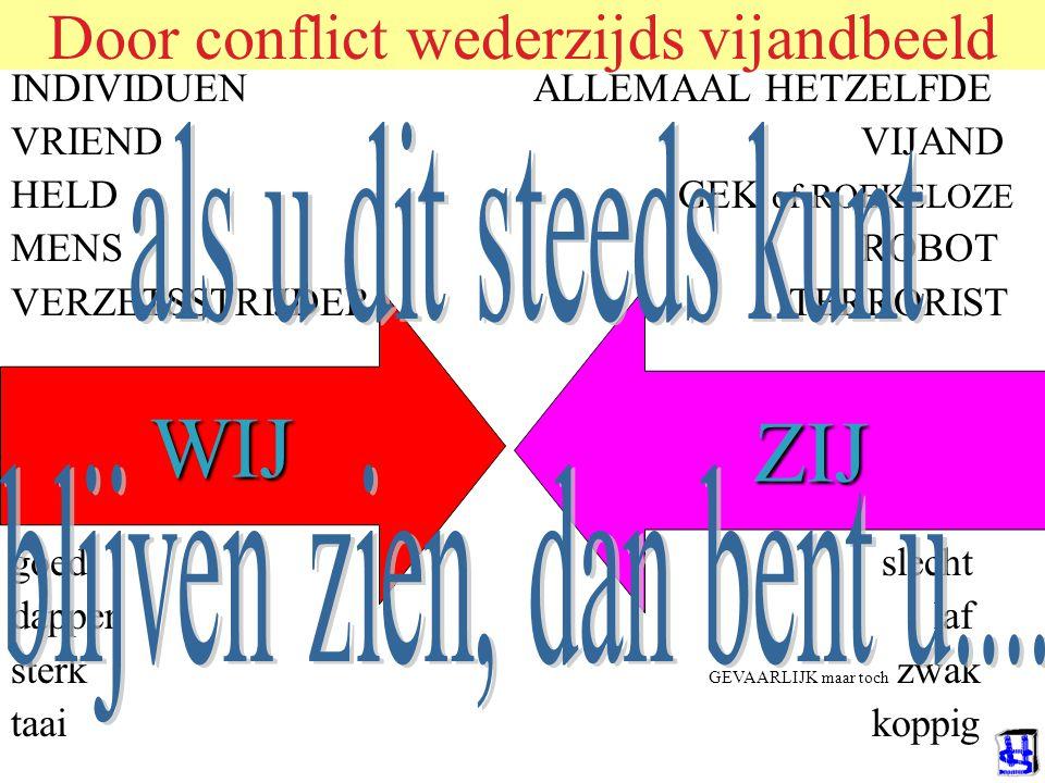 © 2006 JP van de Sande RuG WIJ – ZIJ conflict COMPETITIE MACHTS TACTIEKEN CATEGORISATIE CONFLICTCONFLICT EXT.ATTRIBUTIE MISPERCEPTIE INGr- OUTGr BIAS STEREOTYPEN MOREEL (DIABOLISERING) VIRIEL COMMITMENT RECIPROCITEIT AROUSAL CONFLICTCONFLICT COHESIE INGr-COOPERATIE