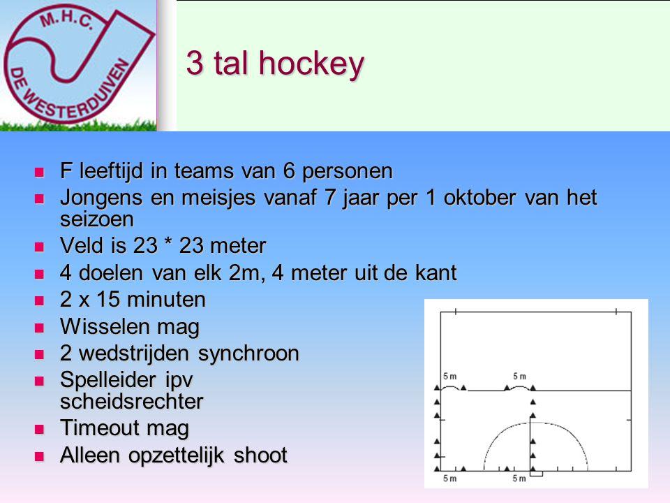 6 tal hockey E jeugd E jeugd Doel is 3m66 Doel is 3m66 10 mtr lijn ipv cirkel 10 mtr lijn ipv cirkel 6 tegen 6 6 tegen 6 Helm, legguards en klompen verpl.