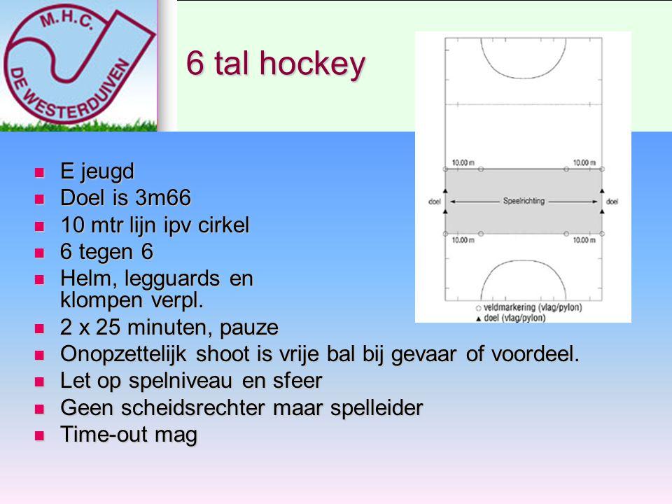 8 tal hockey E8 en D8 E8 en D8 2 x 30 minuten 2 x 30 minuten Niet hoog op doel Niet hoog op doel Afstand houden, binnen 15m lijn alle Afstand houden, binnen 15m lijn alle 2 spelleiders, geen scheidsrechters 2 spelleiders, geen scheidsrechters
