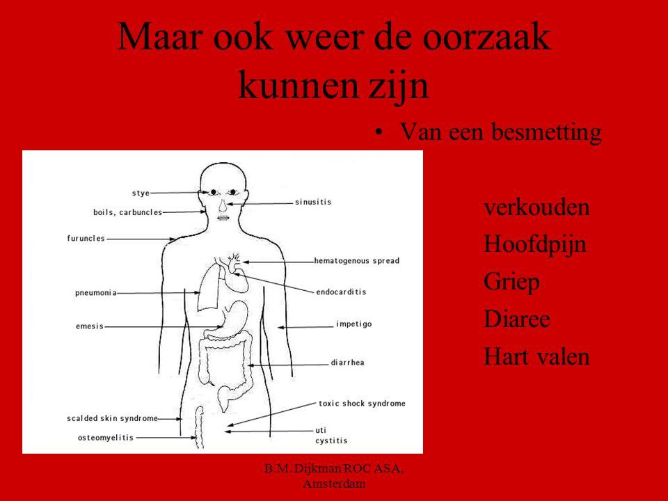 B.M. Dijkman ROC ASA, Amsterdam Die het gevolg zijn van een besmetting…