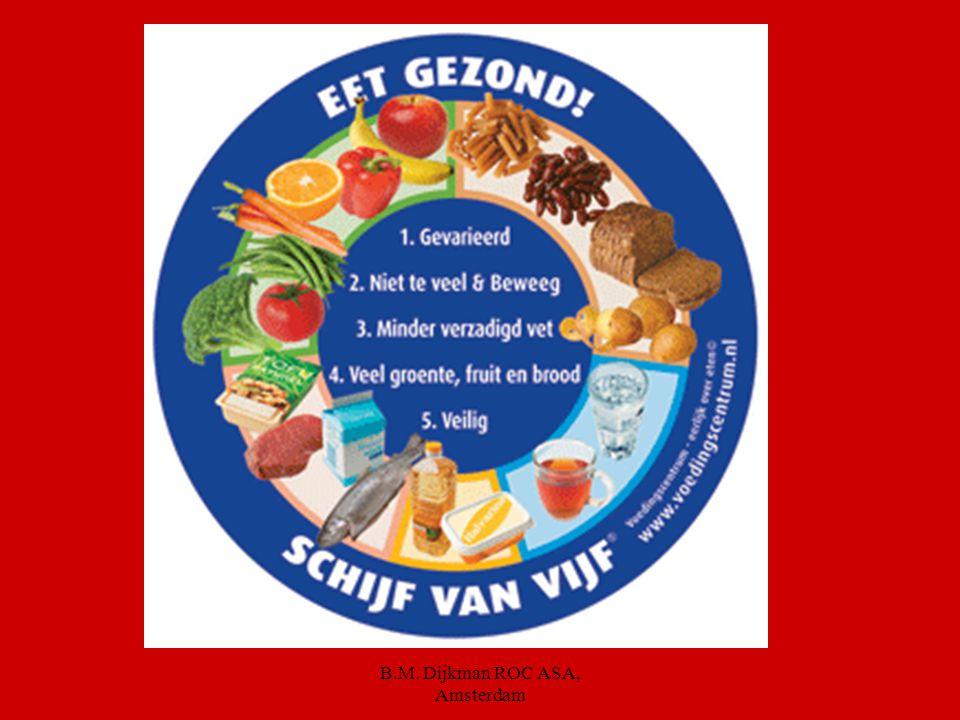 B.M. Dijkman ROC ASA, Amsterdam variatie