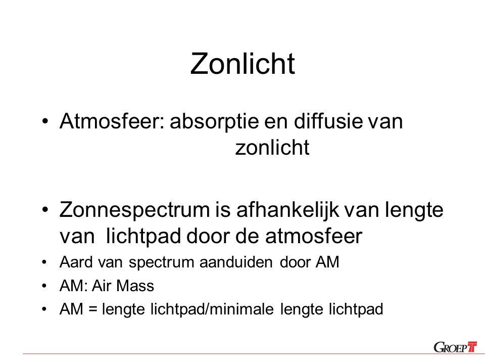 Zonlicht Atmosfeer: absorptie en diffusie van zonlicht Zonnespectrum is afhankelijk van lengte van lichtpad door de atmosfeer Aard van spectrum aandui