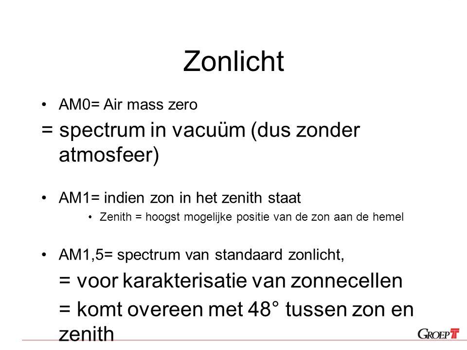 Zonlicht AM0= Air mass zero = spectrum in vacuüm (dus zonder atmosfeer) AM1= indien zon in het zenith staat Zenith = hoogst mogelijke positie van de z