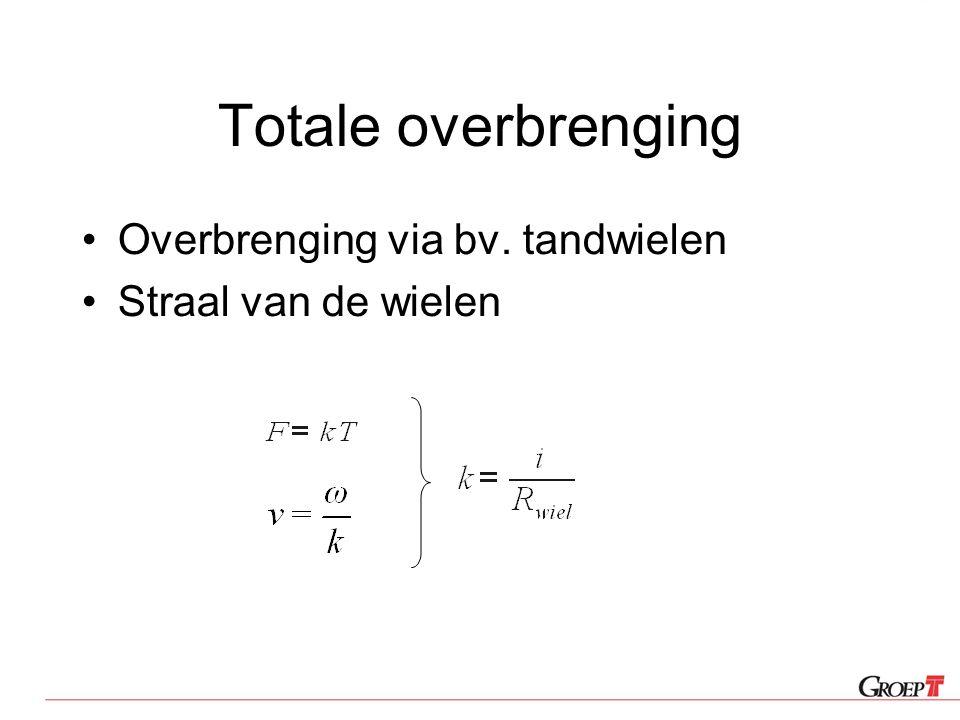 Totale overbrenging Overbrenging via bv. tandwielen Straal van de wielen