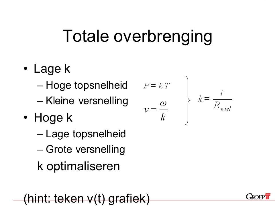 Totale overbrenging Lage k –Hoge topsnelheid –Kleine versnelling Hoge k –Lage topsnelheid –Grote versnelling k optimaliseren (hint: teken v(t) grafiek