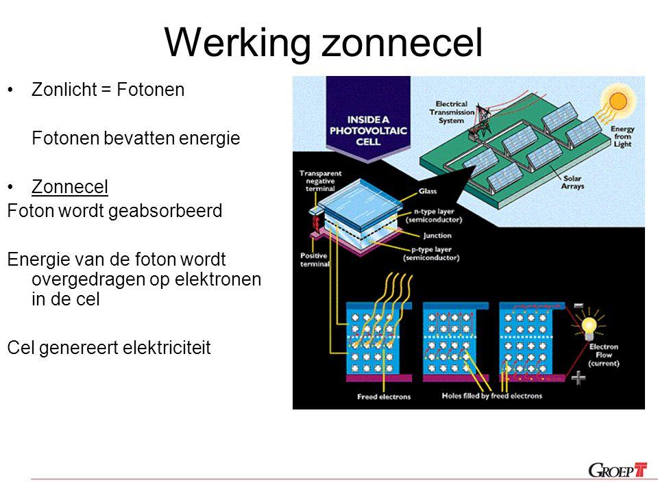 Werking zonnecel Zonlicht = Fotonen Fotonen bevatten energie Zonnecel Foton wordt geabsorbeerd Energie van de foton wordt overgedragen op elektronen i