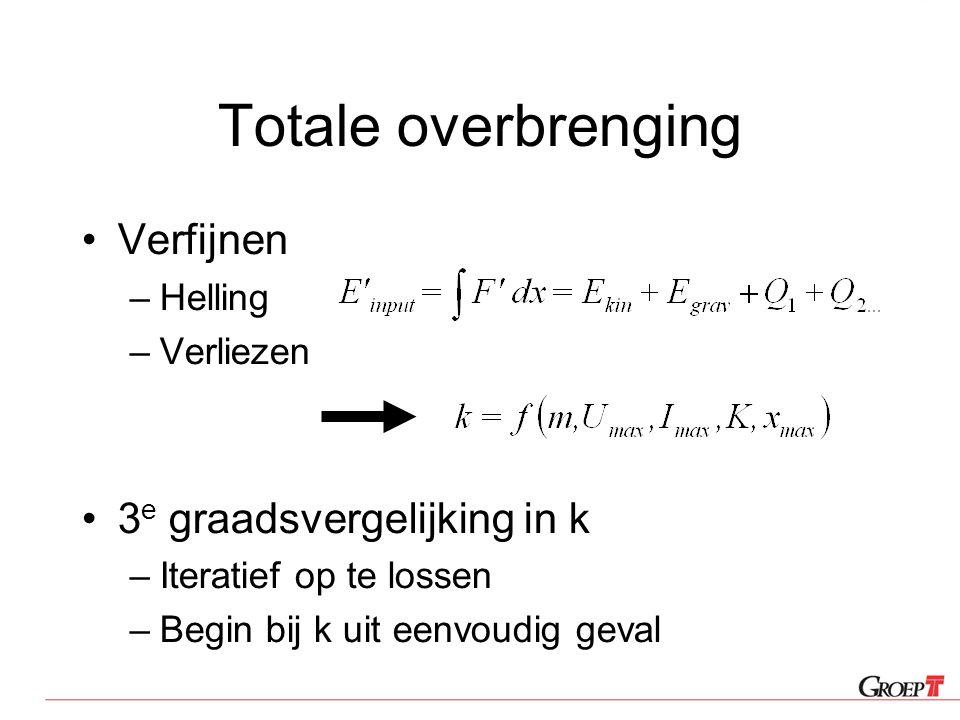 Totale overbrenging Verfijnen –Helling –Verliezen 3 e graadsvergelijking in k –Iteratief op te lossen –Begin bij k uit eenvoudig geval