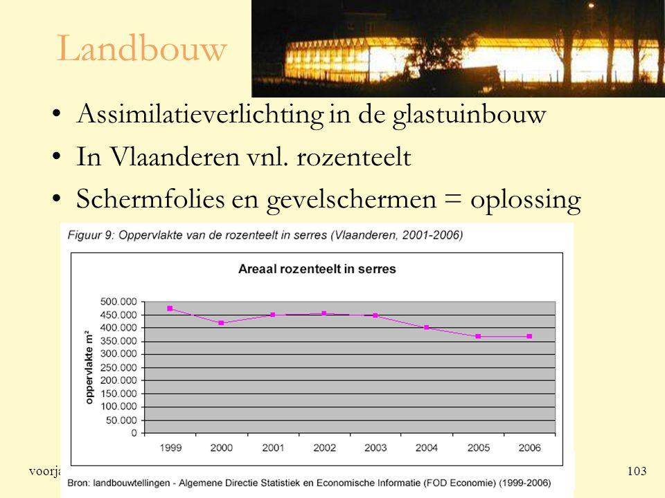 voorjaar 2009 Cursus kadervorming lichthinder 103 Landbouw Assimilatieverlichting in de glastuinbouw In Vlaanderen vnl.