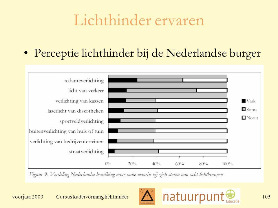 voorjaar 2009 Cursus kadervorming lichthinder 105 Lichthinder ervaren Perceptie lichthinder bij de Nederlandse burger