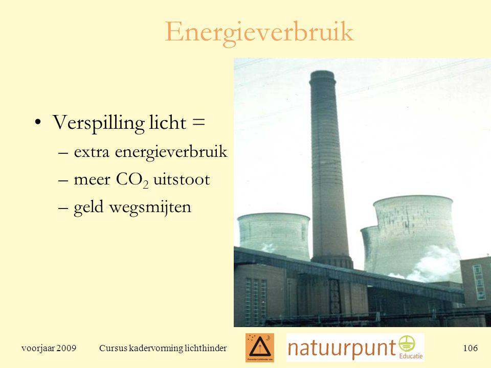 voorjaar 2009 Cursus kadervorming lichthinder 106 Energieverbruik Verspilling licht = –extra energieverbruik –meer CO 2 uitstoot –geld wegsmijten