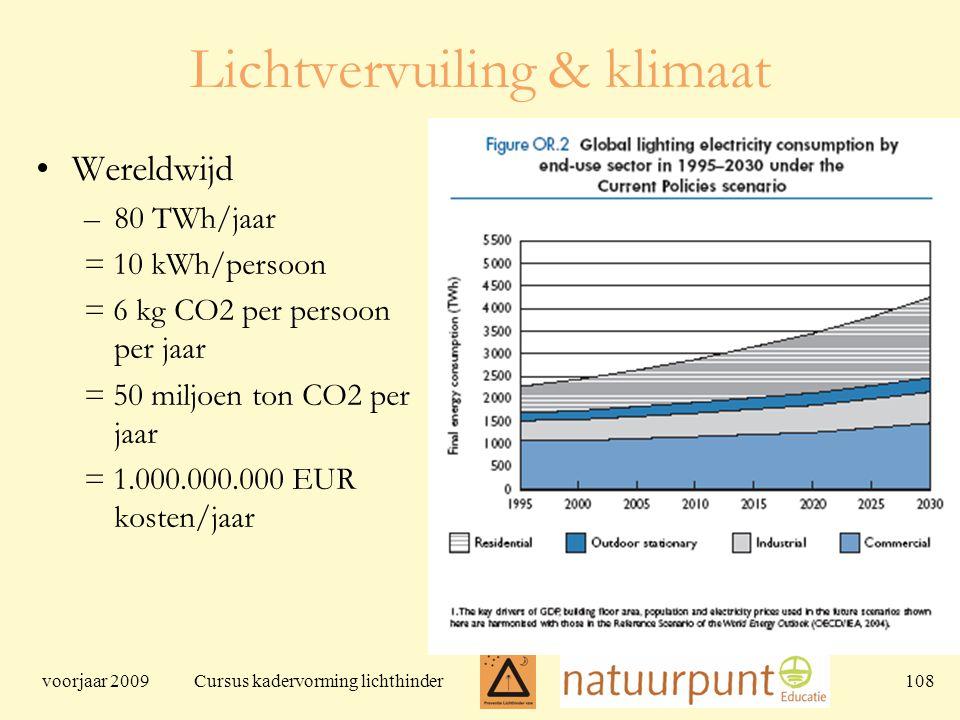 voorjaar 2009 Cursus kadervorming lichthinder 108 Lichtvervuiling & klimaat Wereldwijd –80 TWh/jaar = 10 kWh/persoon = 6 kg CO2 per persoon per jaar = 50 miljoen ton CO2 per jaar = 1.000.000.000 EUR kosten/jaar