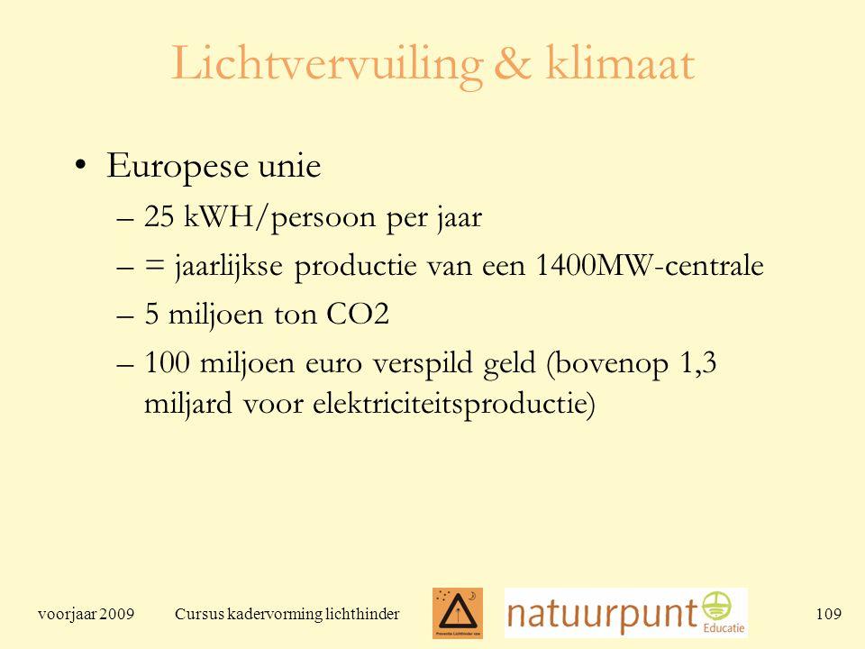voorjaar 2009 Cursus kadervorming lichthinder 109 Lichtvervuiling & klimaat Europese unie –25 kWH/persoon per jaar –= jaarlijkse productie van een 1400MW-centrale –5 miljoen ton CO2 –100 miljoen euro verspild geld (bovenop 1,3 miljard voor elektriciteitsproductie)