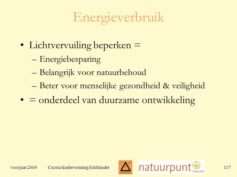 voorjaar 2009 Cursus kadervorming lichthinder 117 Energieverbruik Lichtvervuiling beperken = –Energiebesparing –Belangrijk voor natuurbehoud –Beter voor menselijke gezondheid & veiligheid = onderdeel van duurzame ontwikkeling