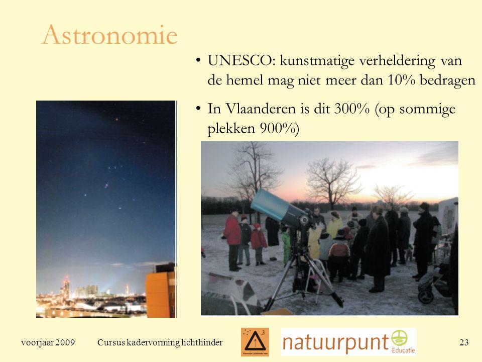 voorjaar 2009 Cursus kadervorming lichthinder 23 Astronomie UNESCO: kunstmatige verheldering van de hemel mag niet meer dan 10% bedragen In Vlaanderen is dit 300% (op sommige plekken 900%)