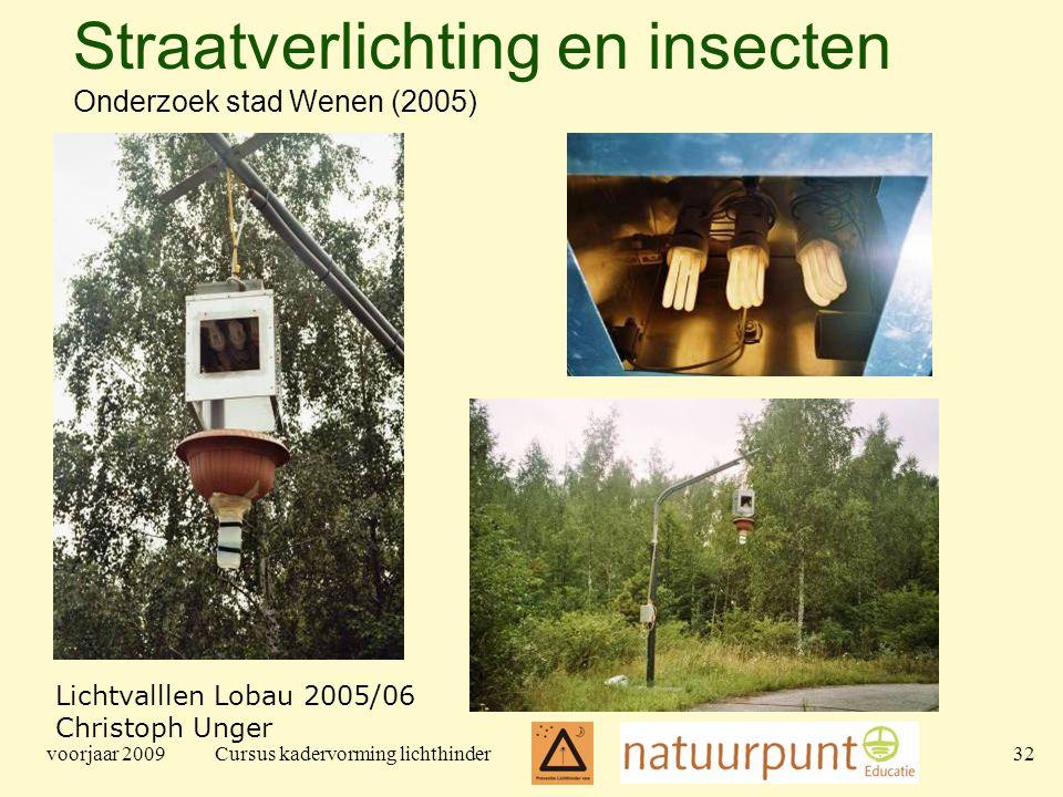 voorjaar 2009 Cursus kadervorming lichthinder 32 Lichtvalllen Lobau 2005/06 Christoph Unger Straatverlichting en insecten Onderzoek stad Wenen (2005)
