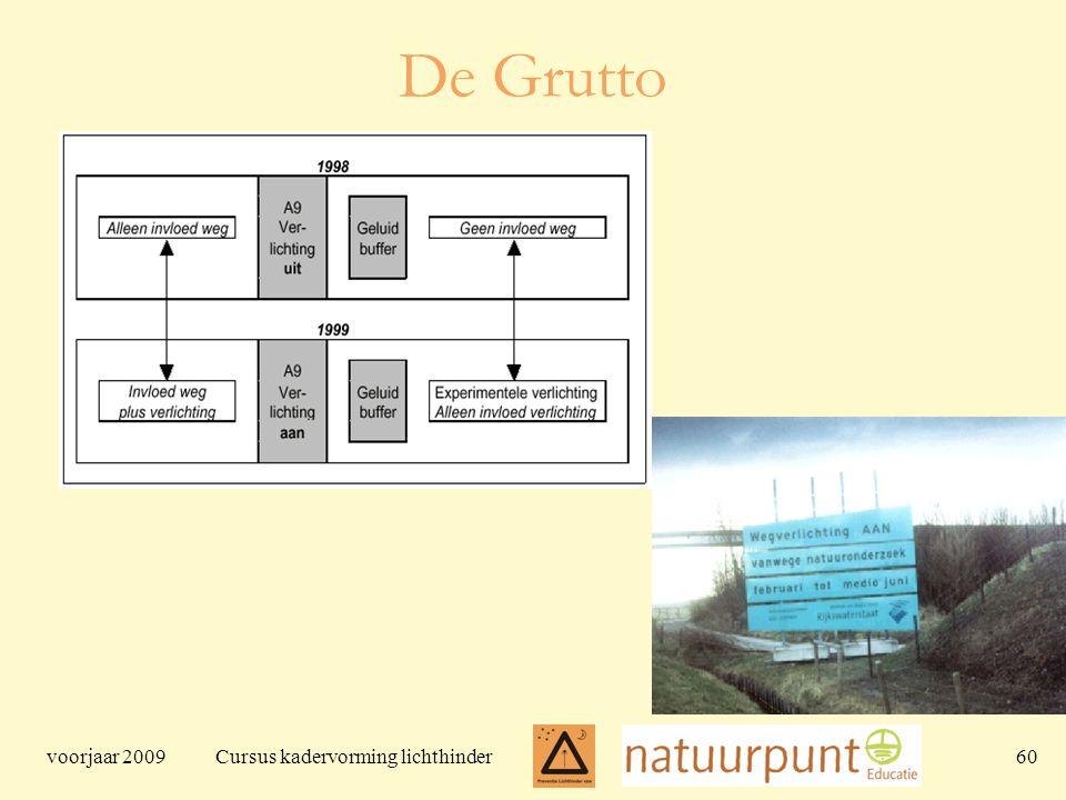 voorjaar 2009 Cursus kadervorming lichthinder 60 De Grutto