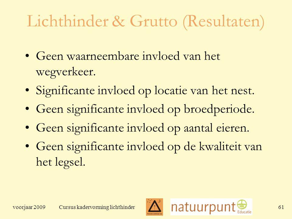 voorjaar 2009 Cursus kadervorming lichthinder 61 Lichthinder & Grutto (Resultaten) Geen waarneembare invloed van het wegverkeer.