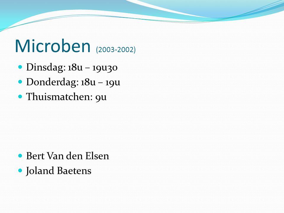 Microben (2003-2002) Dinsdag: 18u – 19u30 Donderdag: 18u – 19u Thuismatchen: 9u Bert Van den Elsen Joland Baetens