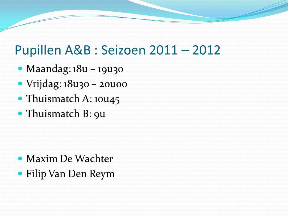 Pupillen A&B : Seizoen 2011 – 2012 Maandag: 18u – 19u30 Vrijdag: 18u30 – 20u00 Thuismatch A: 10u45 Thuismatch B: 9u Maxim De Wachter Filip Van Den Rey