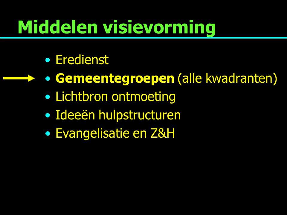 Middelen visievorming Eredienst Gemeentegroepen (alle kwadranten) Lichtbron ontmoeting Ideeën hulpstructuren Evangelisatie en Z&H