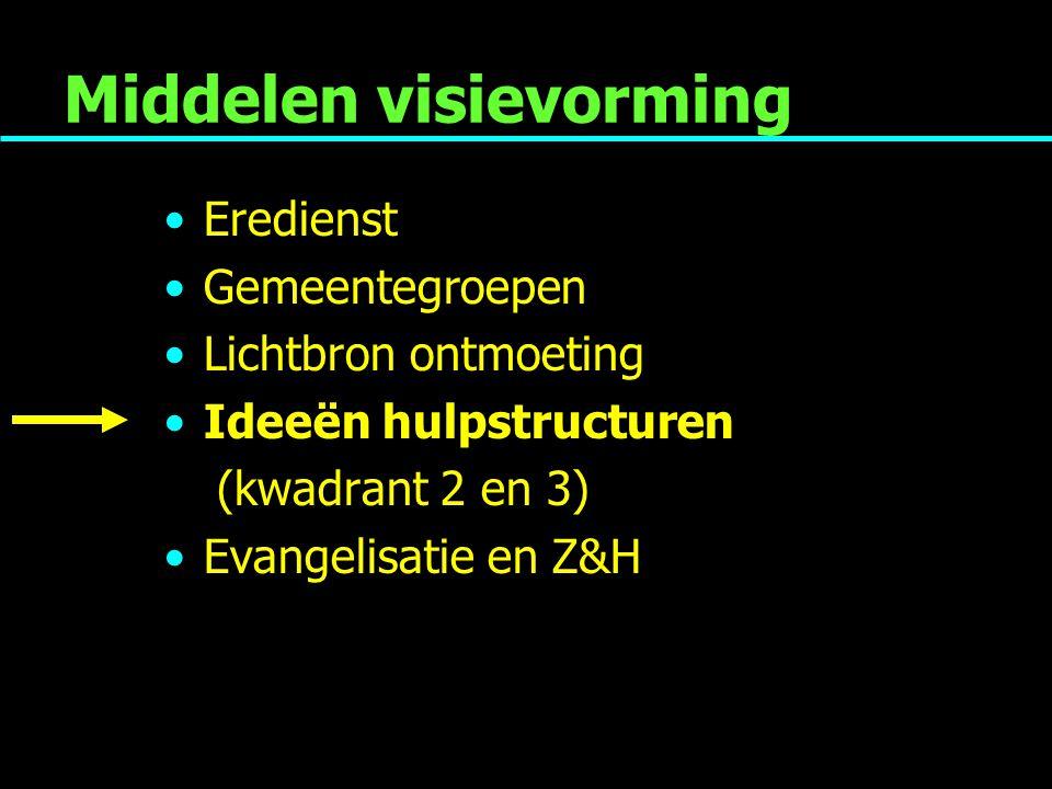 Middelen visievorming Eredienst Gemeentegroepen Lichtbron ontmoeting Ideeën hulpstructuren (kwadrant 2 en 3) Evangelisatie en Z&H